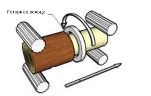 роторное кольцо